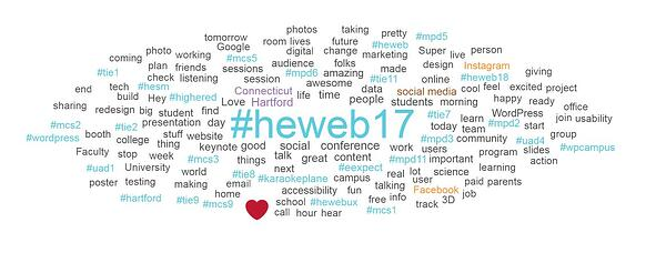 Word cloud with #heweb17 in the center